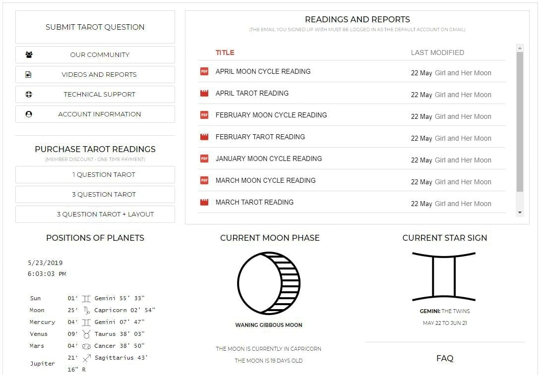 Living In Flow Dashboard