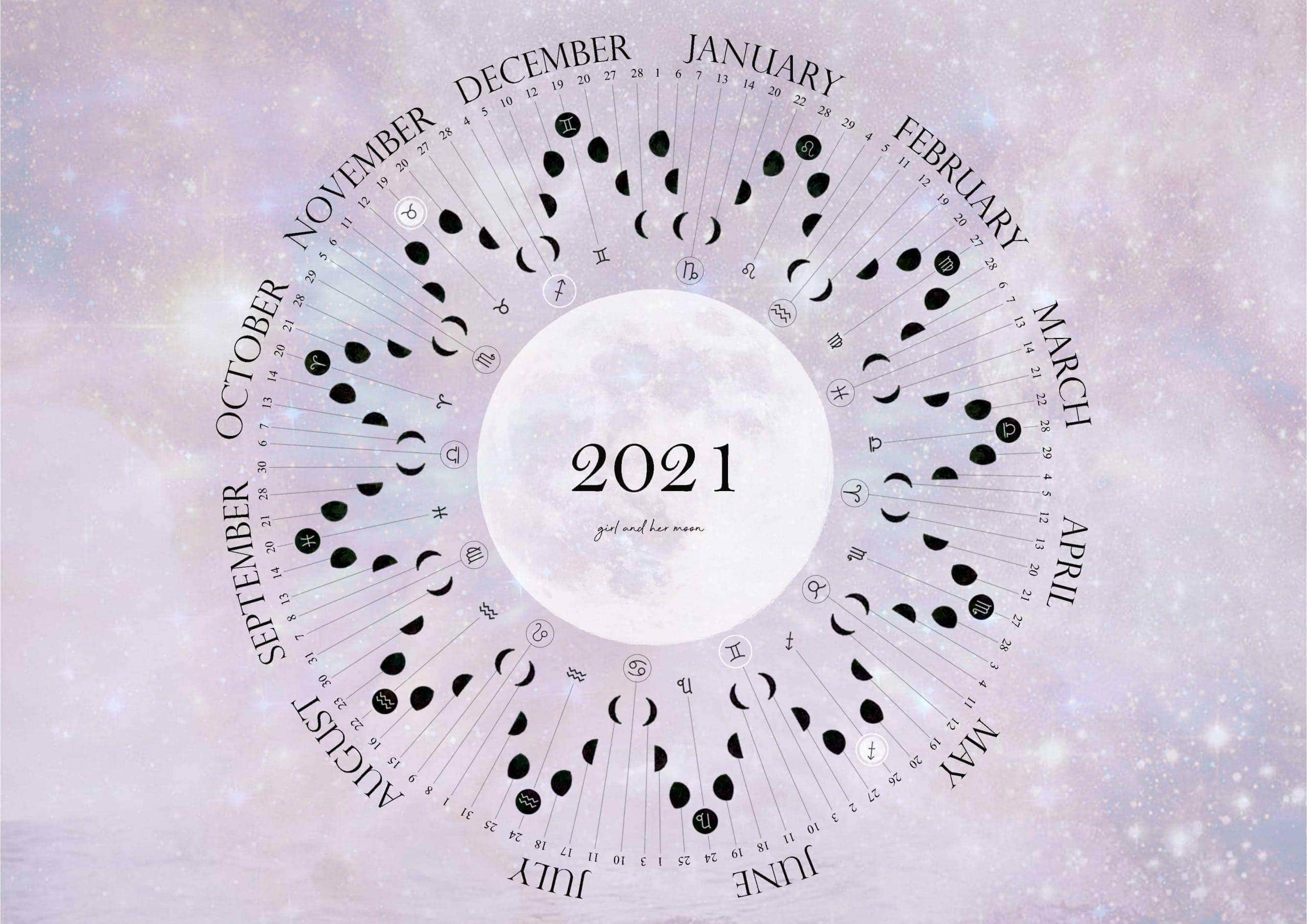 NEW AND FULL MOONS OF 2021 Girl and Her Moon